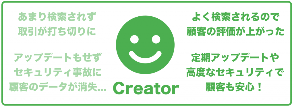 creator-before-after